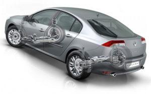 Ремонт прдвески Renault Latitude